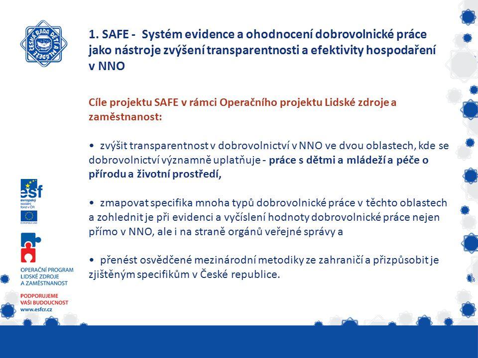 1. SAFE - Systém evidence a ohodnocení dobrovolnické práce jako nástroje zvýšení transparentnosti a efektivity hospodaření v NNO Cíle projektu SAFE v