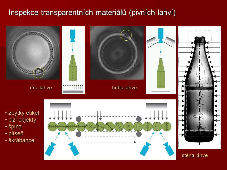 hrdlo láhve dno láhve stěna láhve Inspekce transparentních materiálů (pivních lahví) zbytky etiket zbytky etiket cizí objekty cizí objekty špína špína