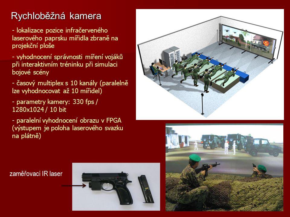 Rychloběžná kamera - lokalizace pozice infračerveného laserového paprsku mířidla zbraně na projekční ploše - vyhodnocení správnosti míření vojáků při