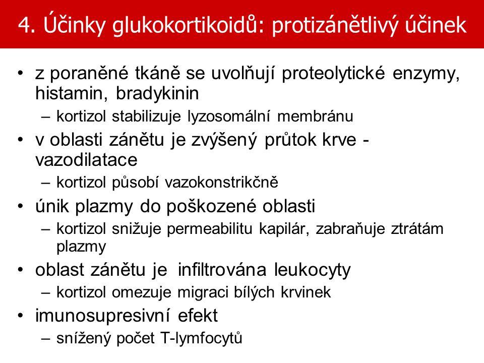 4. Účinky glukokortikoidů: protizánětlivý účinek z poraněné tkáně se uvolňují proteolytické enzymy, histamin, bradykinin –kortizol stabilizuje lyzosom