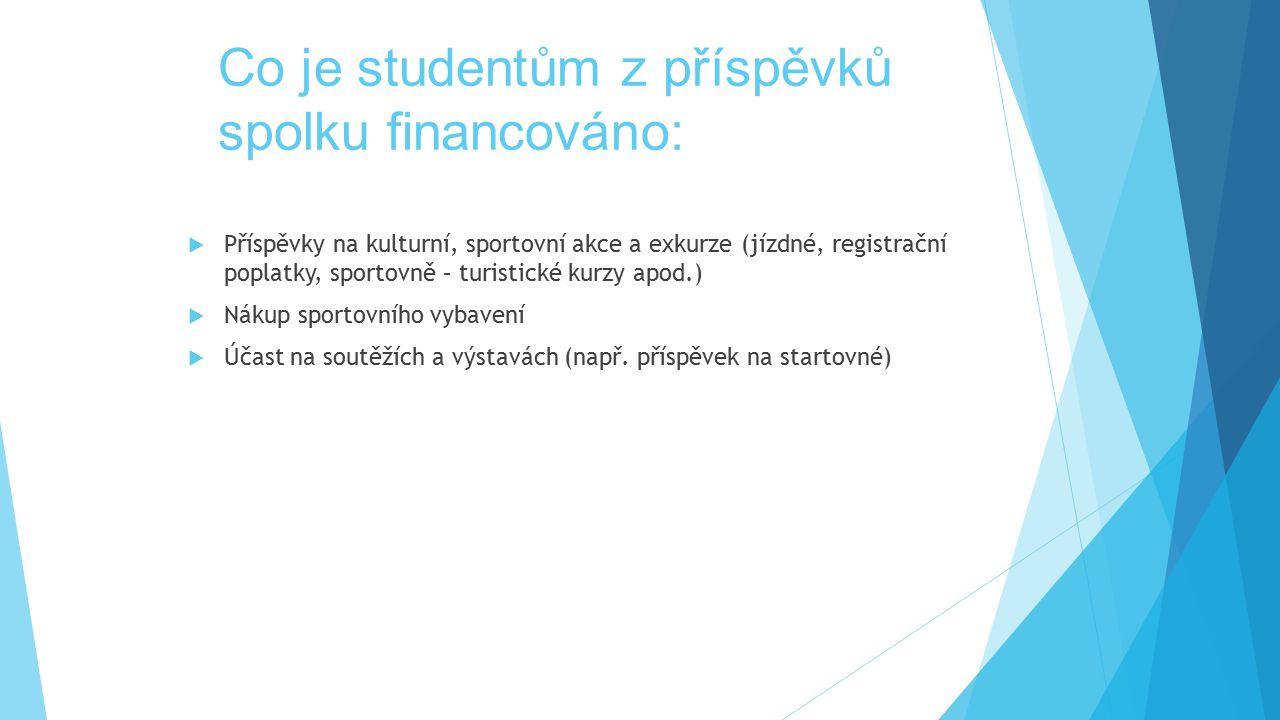 Co je studentům z příspěvků spolku financováno:  Příspěvky na kulturní, sportovní akce a exkurze (jízdné, registrační poplatky, sportovně – turistick