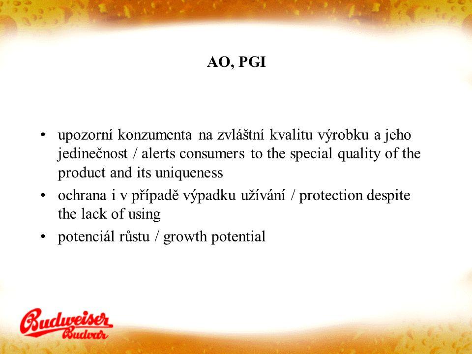 AO, PGI upozorní konzumenta na zvláštní kvalitu výrobku a jeho jedinečnost / alerts consumers to the special quality of the product and its uniqueness ochrana i v případě výpadku užívání / protection despite the lack of using potenciál růstu / growth potential