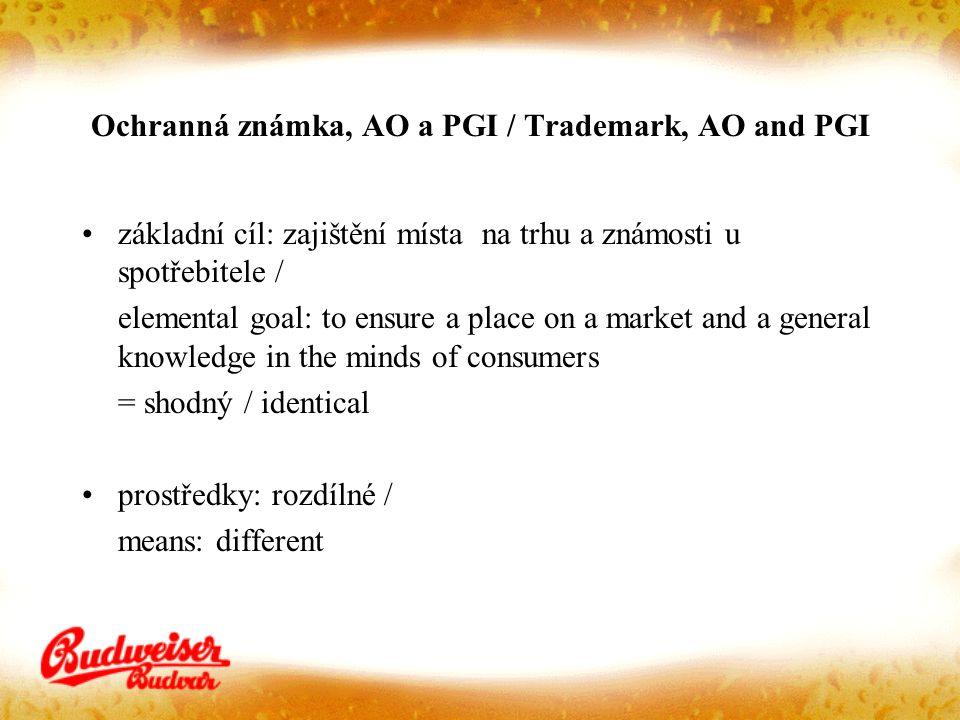 AO, PGI – různé pojetí ochrany / different conception of protection Příklad / Example AO Českobudějovické pivo/Budweiser Bier/Biére de Budweis/Budweis Beer nemůže být chráněno, protože Budweis a Budweiser nejsou názvy zeměpisného místa, ale překladem a přídavným jménem.