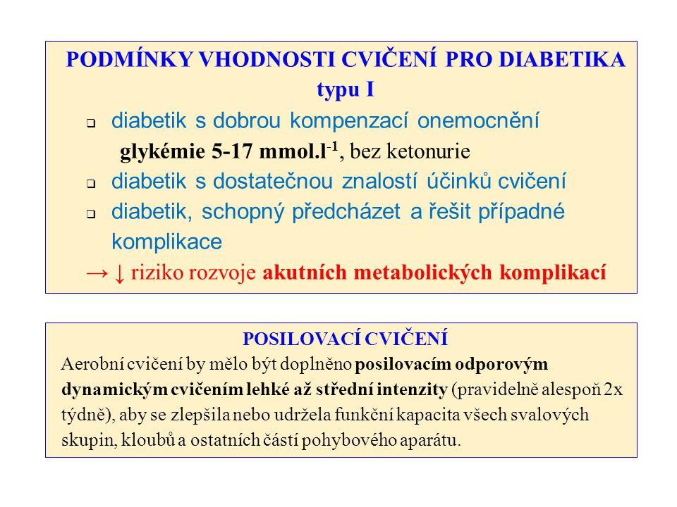 PODMÍNKY VHODNOSTI CVIČENÍ PRO DIABETIKA typu I  diabetik s dobrou kompenzací onemocnění glykémie 5-17 mmol.l -1, bez ketonurie  diabetik s dostateč