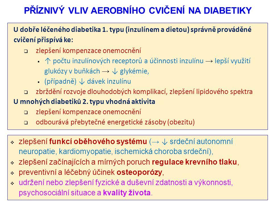 U dobře léčeného diabetika 1. typu (inzulínem a dietou) správně prováděné cvičení přispívá ke:  zlepšení kompenzace onemocnění  ↑ počtu inzulínových