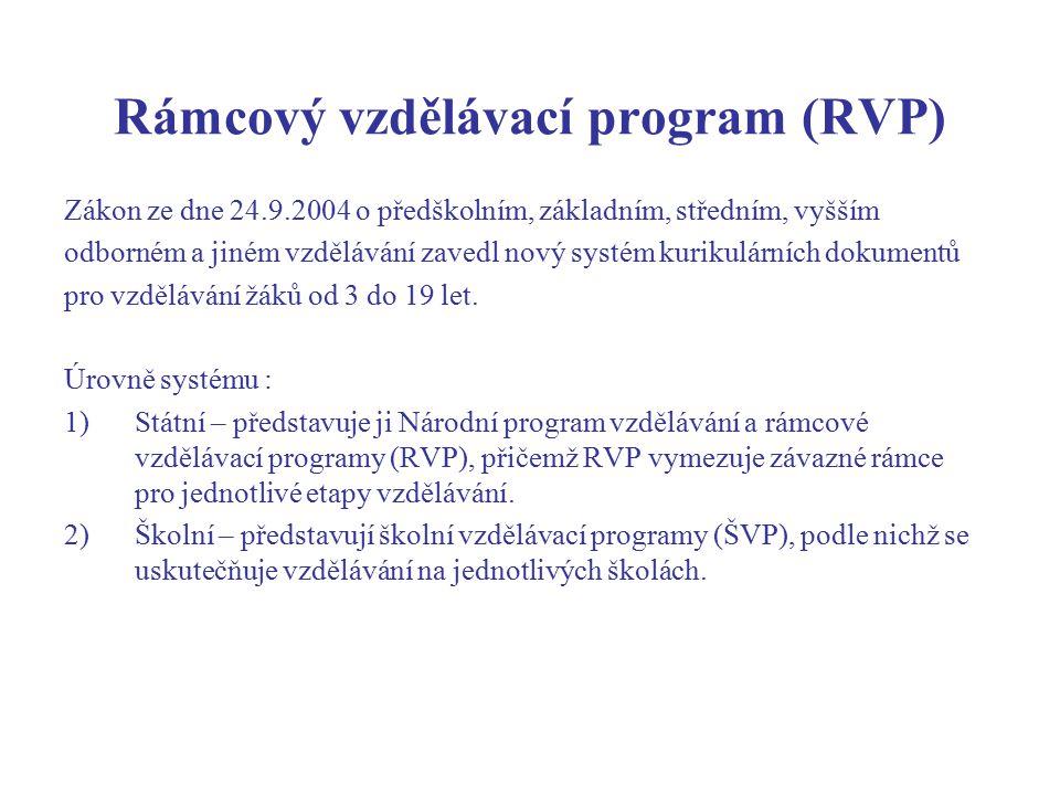 Rámcový vzdělávací program (RVP) Zákon ze dne 24.9.2004 o předškolním, základním, středním, vyšším odborném a jiném vzdělávání zavedl nový systém kurikulárních dokumentů pro vzdělávání žáků od 3 do 19 let.