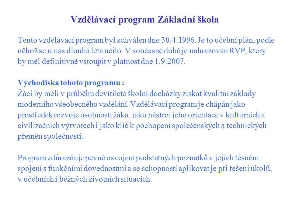 Vzdělávací program Základní škola Tento vzdělávací program byl schválen dne 30.4.1996.