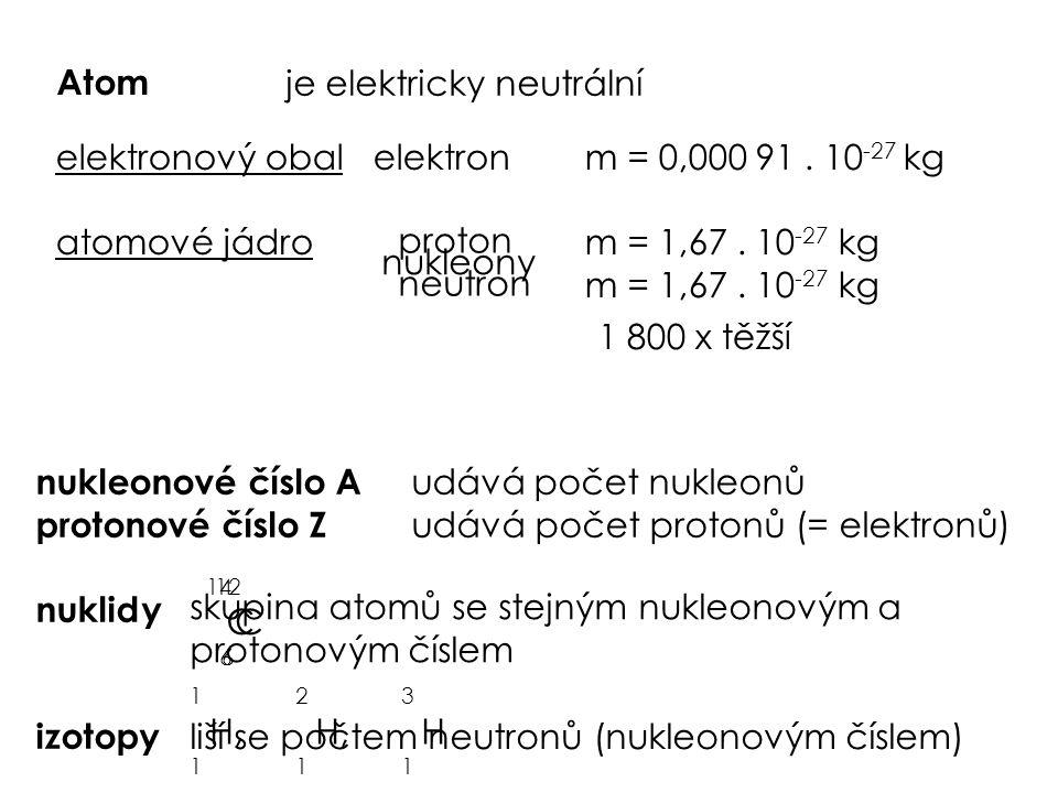 Atom je elektricky neutrální elektronový obalelektronm = 0,000 91. 10 -27 kg atomové jádrom = 1,67. 10 -27 kg m = 1,67. 10 -27 kg nukleonové číslo A u