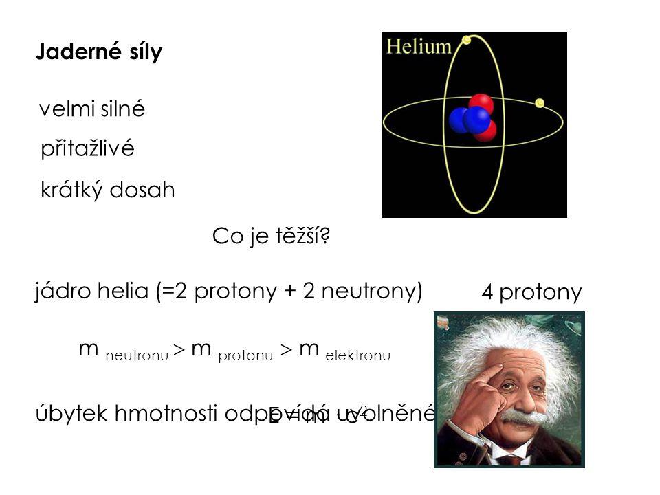 Jaderné síly velmi silné přitažlivé krátký dosah m neutronu  m protonu  m elektronu jádro helia (=2 protony + 2 neutrony) Co je těžší? 4 protony úby