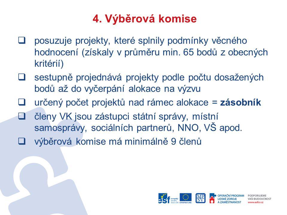 4. Výběrová komise  posuzuje projekty, které splnily podmínky věcného hodnocení (získaly v průměru min. 65 bodů z obecných kritérií)  sestupně proje