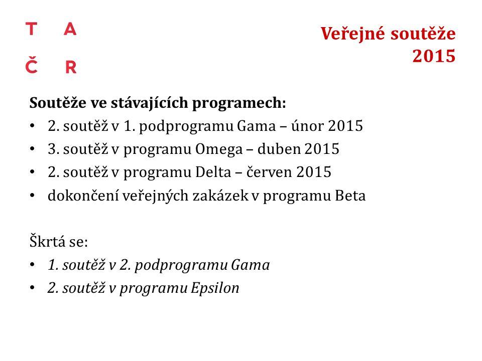 Veřejné soutěže 2015 Soutěže ve stávajících programech: 2.