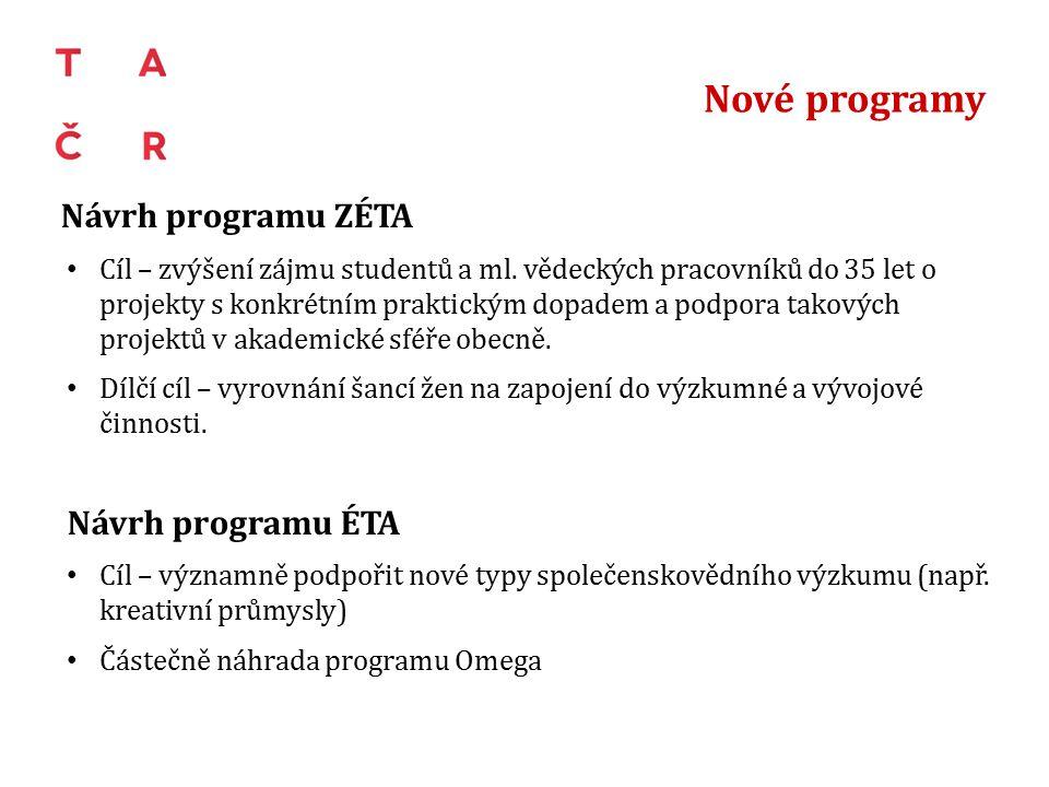 Nové programy Návrh programu ZÉTA Cíl – zvýšení zájmu studentů a ml.