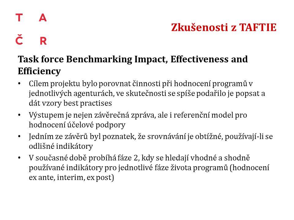 Zkušenosti z TAFTIE Task force Benchmarking Impact, Effectiveness and Efficiency Cílem projektu bylo porovnat činnosti při hodnocení programů v jednotlivých agenturách, ve skutečnosti se spíše podařilo je popsat a dát vzory best practises Výstupem je nejen závěrečná zpráva, ale i referenční model pro hodnocení účelové podpory Jedním ze závěrů byl poznatek, že srovnávání je obtížné, používají-li se odlišné indikátory V současné době probíhá fáze 2, kdy se hledají vhodné a shodně používané indikátory pro jednotlivé fáze života programů (hodnocení ex ante, interim, ex post)