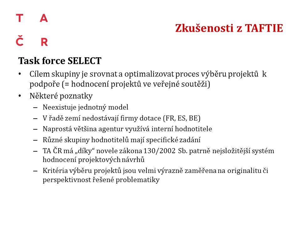 """Zkušenosti z TAFTIE Task force SELECT Cílem skupiny je srovnat a optimalizovat proces výběru projektů k podpoře (= hodnocení projektů ve veřejné soutěži) Některé poznatky – Neexistuje jednotný model – V řadě zemí nedostávají firmy dotace (FR, ES, BE) – Naprostá většina agentur využívá interní hodnotitele – Různé skupiny hodnotitelů mají specifické zadání – TA ČR má """"díky novele zákona 130/2002 Sb."""