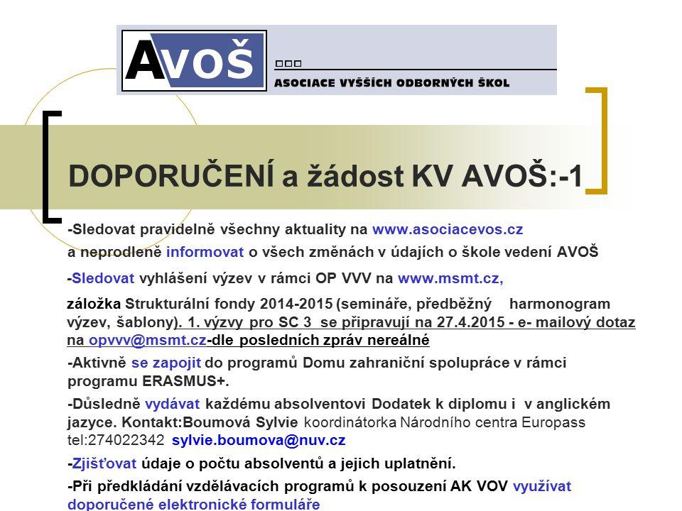 DOPORUČENÍ a žádost KV AVOŠ:-1 -Sledovat pravidelně všechny aktuality na www.asociacevos.cz a neprodleně informovat o všech změnách v údajích o škole