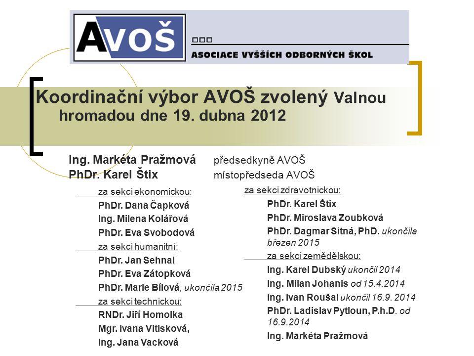 Dozorčí rada zvolená Valnou hromadou AVOŠ dne 19.dubna 2012 Mgr.