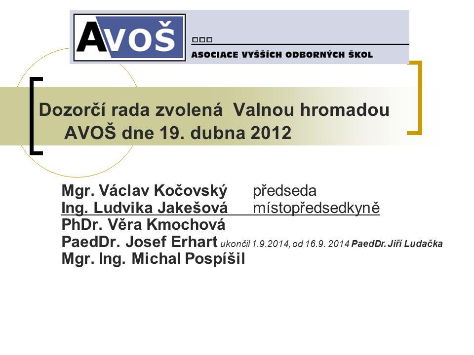 Dozorčí rada zvolená Valnou hromadou AVOŠ dne 19. dubna 2012 Mgr. Václav Kočovskýpředseda Ing. Ludvika Jakešová místopředsedkyně PhDr. Věra Kmochová P