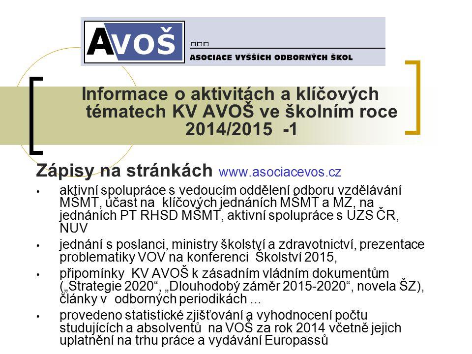 Informace o aktivitách a klíčových tématech KV AVOŠ ve školním roce 2014/2015 -1 Zápisy na stránkách www.asociacevos.cz aktivní spolupráce s vedoucím