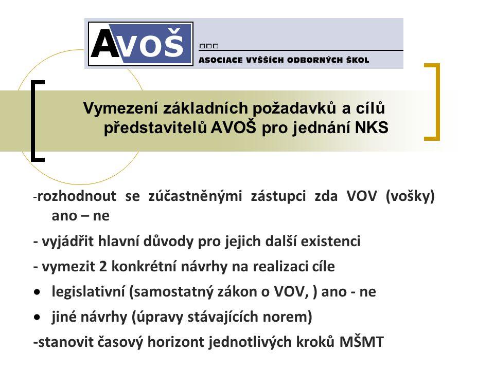 Vymezení základních požadavků a cílů představitelů AVOŠ pro jednání NKS - rozhodnout se zúčastněnými zástupci zda VOV (vošky) ano – ne - vyjádřit hlav
