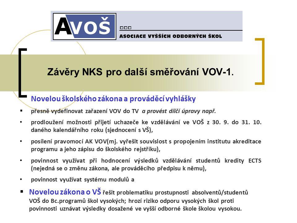 Závěry NKS pro další směřování VOV-1. Novelou školského zákona a prováděcí vyhlášky  přesně vydefinovat zařazení VOV do TV a provést dílčí úpravy nap