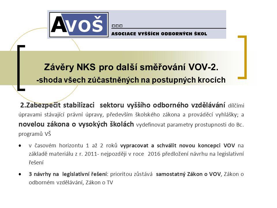 Závěry NKS pro další směřování VOV-2. -shoda všech zúčastněných na postupných krocích 2.Zabezpečit stabilizaci sektoru vyššího odborného vzdělávání dí