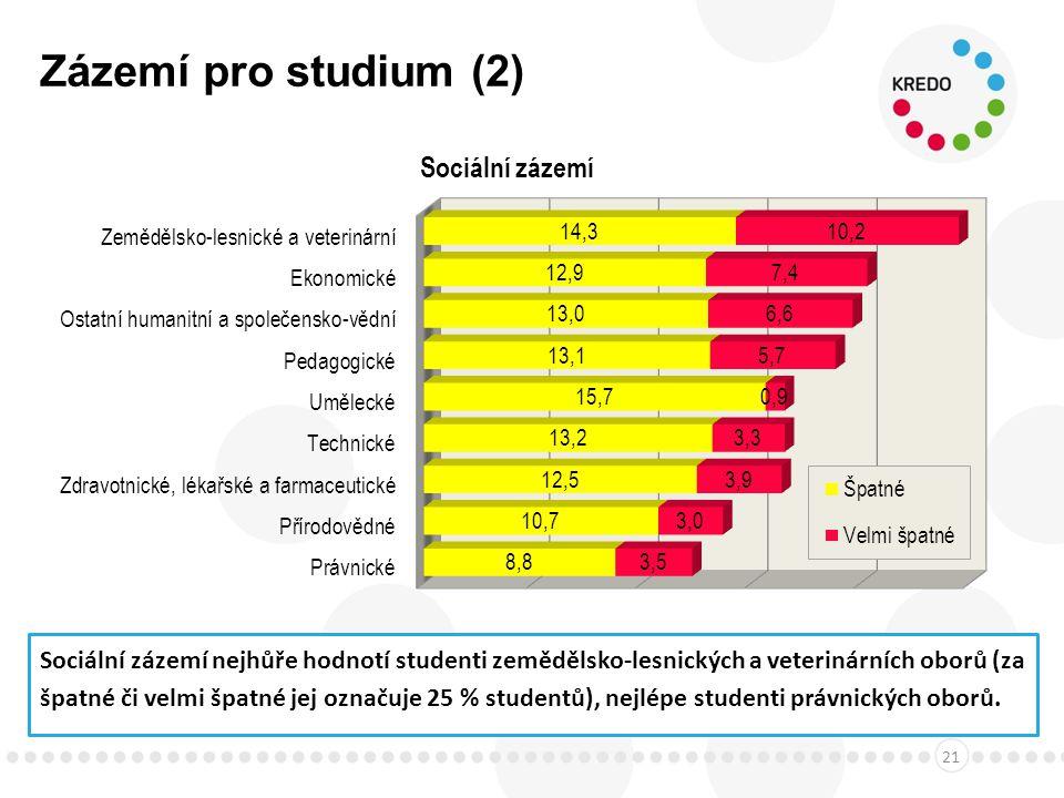 Zázemí pro studium (2) 21 Sociální zázemí nejhůře hodnotí studenti zemědělsko-lesnických a veterinárních oborů (za špatné či velmi špatné jej označuje 25 % studentů), nejlépe studenti právnických oborů.
