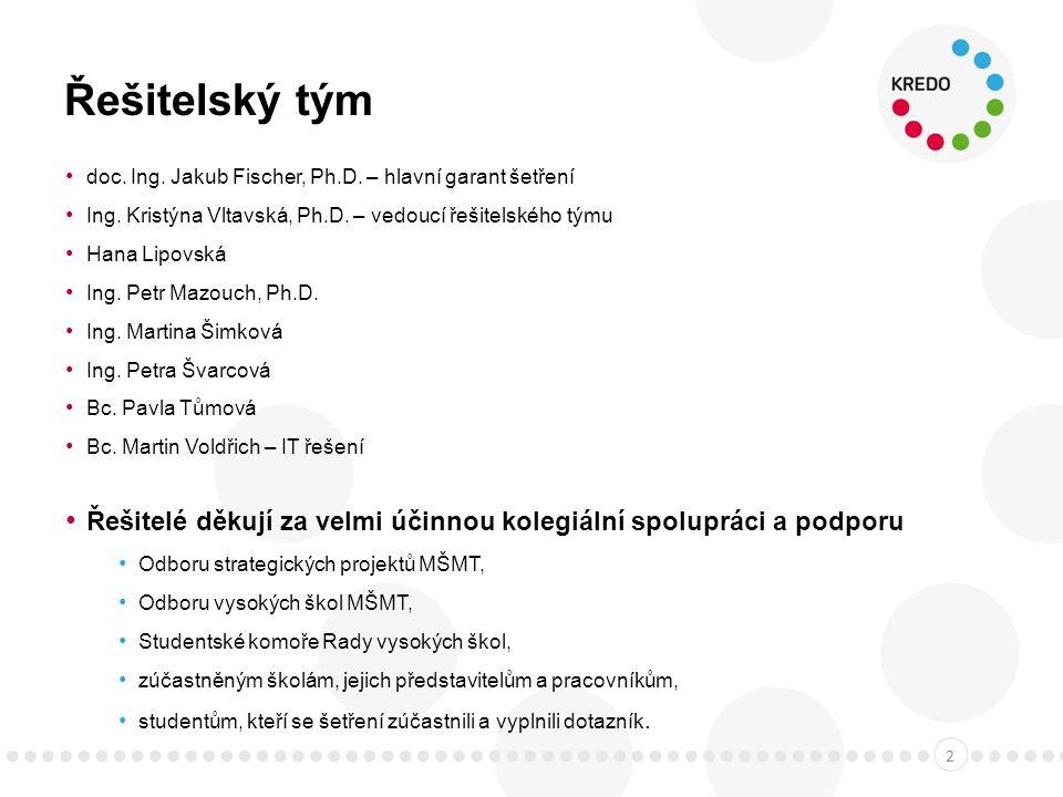 Řešitelský tým doc. Ing. Jakub Fischer, Ph.D. – hlavní garant šetření Ing.