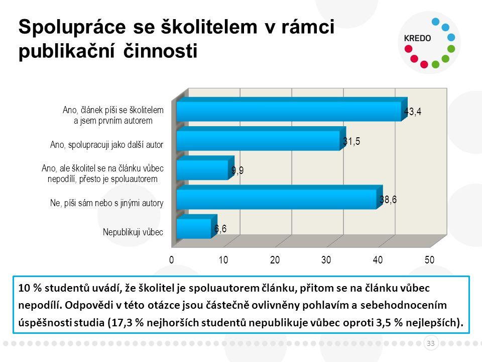 Spolupráce se školitelem v rámci publikační činnosti 33 10 % studentů uvádí, že školitel je spoluautorem článku, přitom se na článku vůbec nepodílí.
