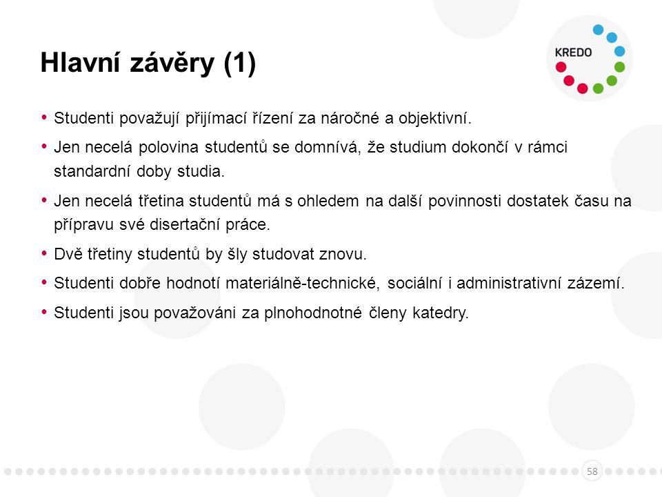Hlavní závěry (1) Studenti považují přijímací řízení za náročné a objektivní.