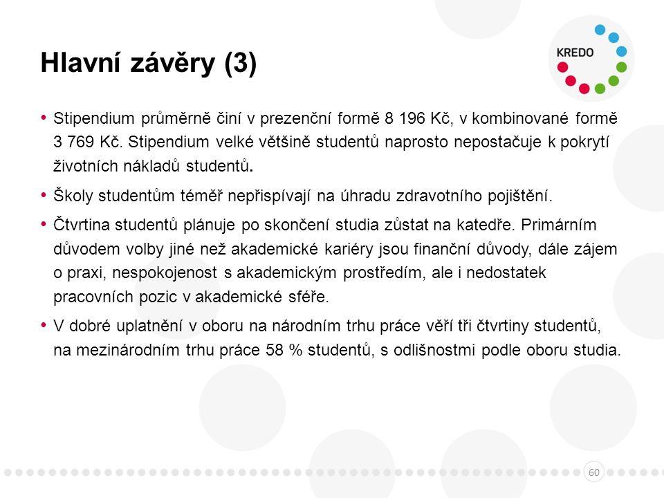 Hlavní závěry (3) Stipendium průměrně činí v prezenční formě 8 196 Kč, v kombinované formě 3 769 Kč.