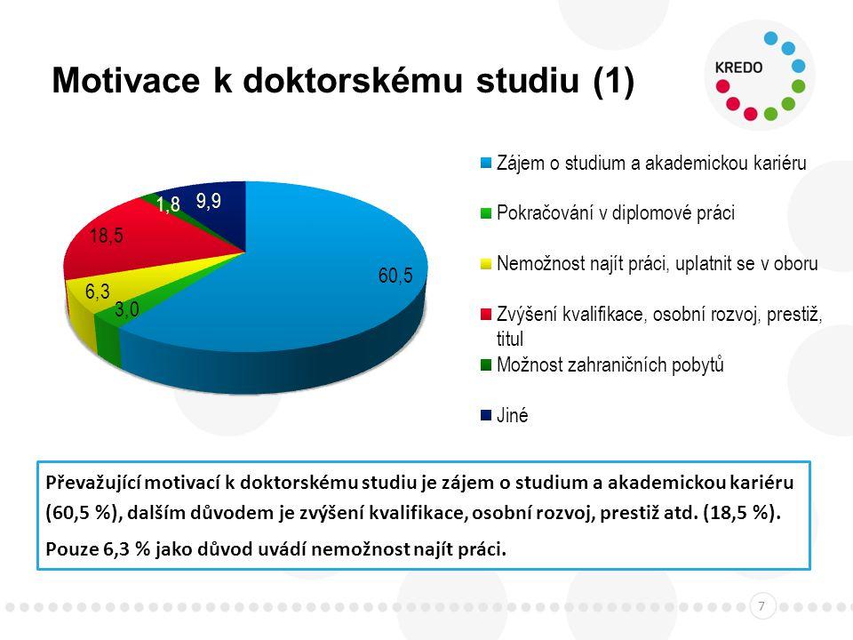 Motivace k doktorskému studiu (2) 8 Nemožnost najít práci jako důvod k DS častěji uvádějí studenti zemědělsko- lesnických a veterinárních oborů.