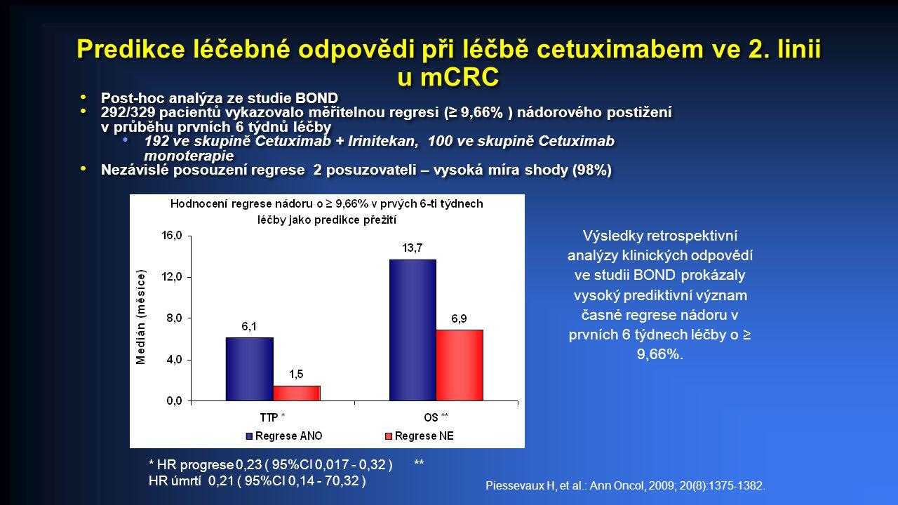 Predikce léčebné odpovědi při léčbě cetuximabem ve 2.
