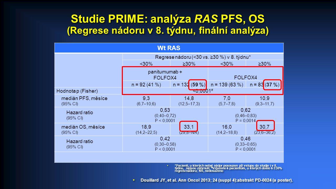 Studie PRIME: analýza RAS PFS, OS (Regrese nádoru v 8.