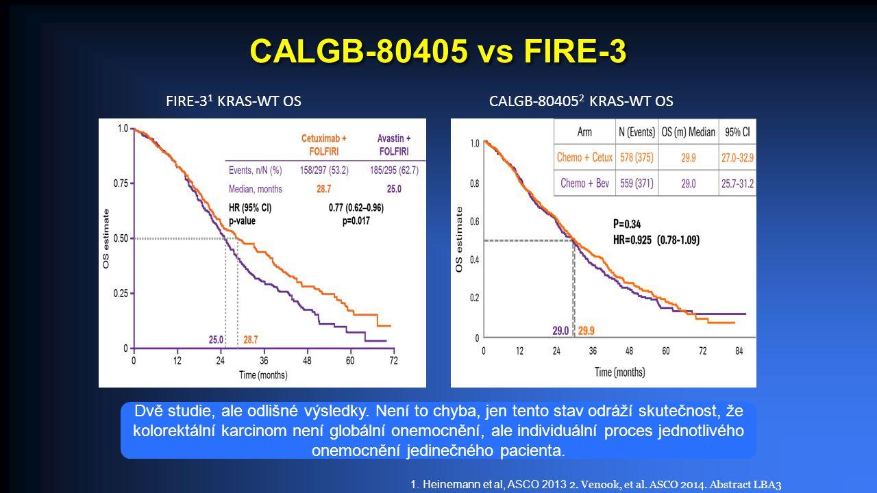 CALGB-80405 vs FIRE-3 Dvě studie, ale odlišné výsledky.