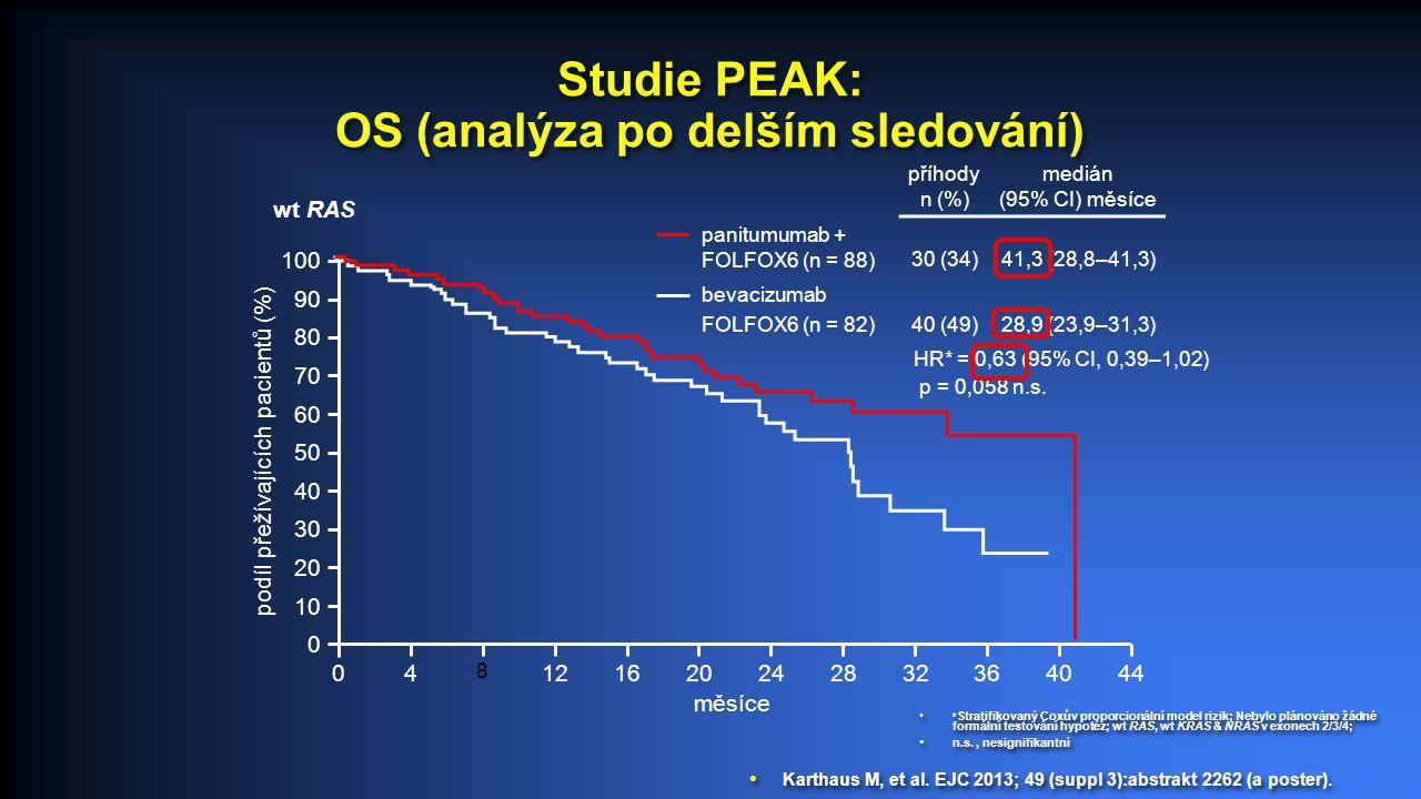 Studie PEAK: OS (analýza po delším sledování) Karthaus M, et al.