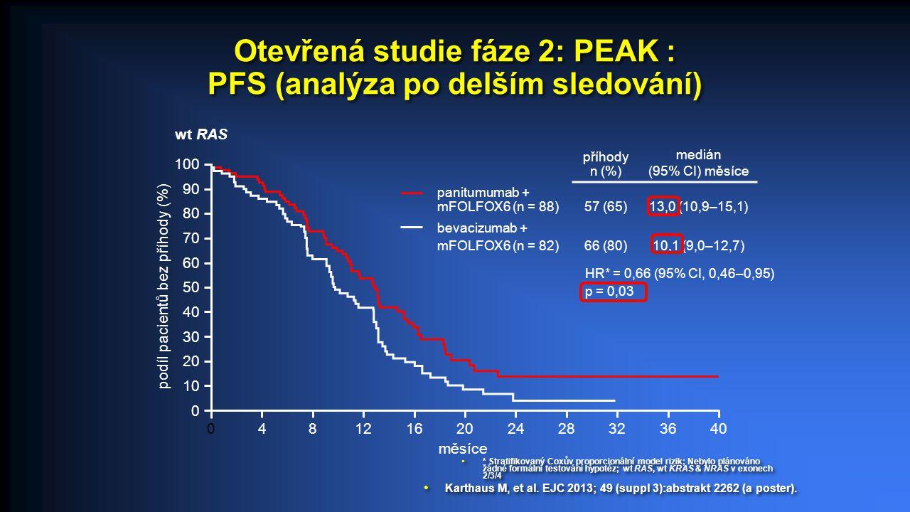 Otevřená studie fáze 2: PEAK : PFS (analýza po delším sledování) Karthaus M, et al.