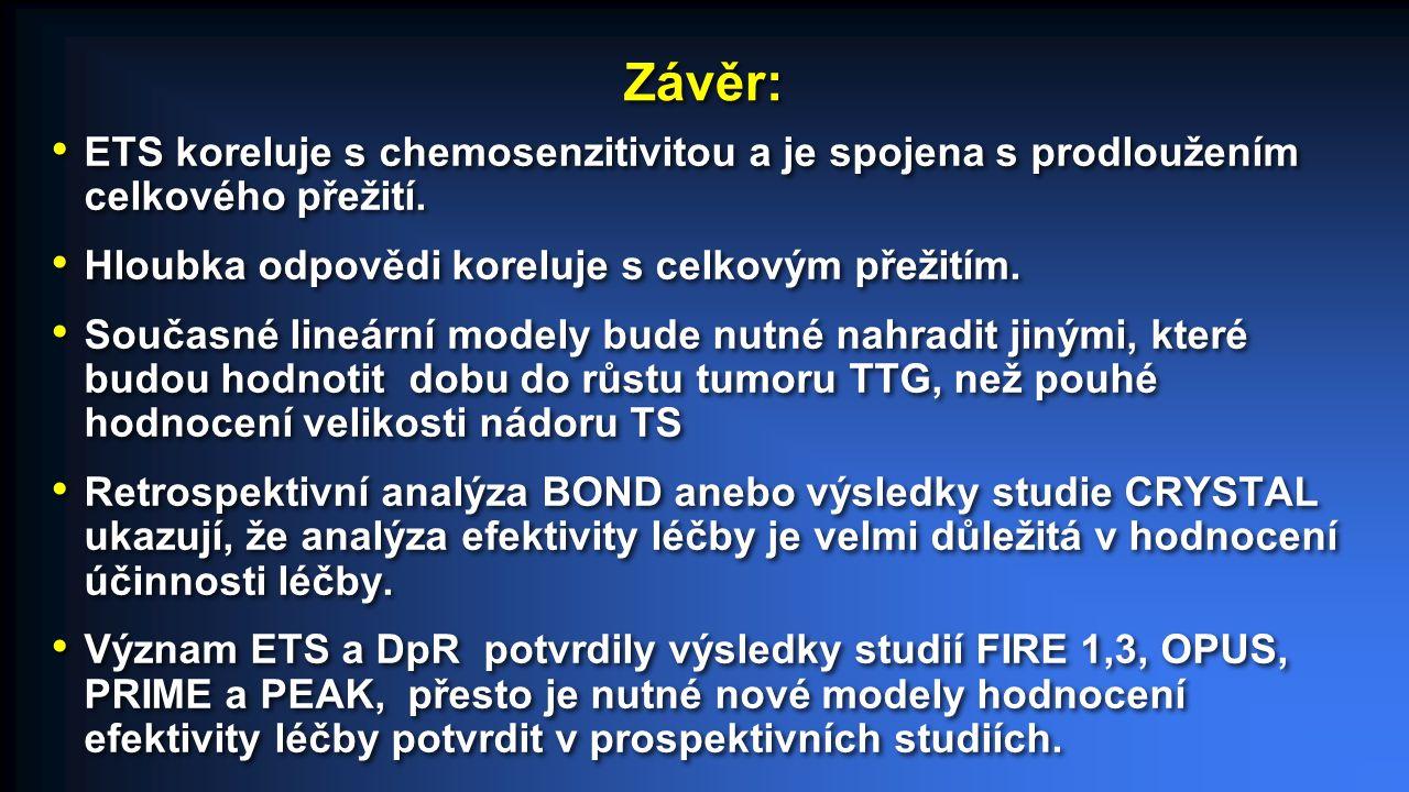Závěr: ETS koreluje s chemosenzitivitou a je spojena s prodloužením celkového přežití.
