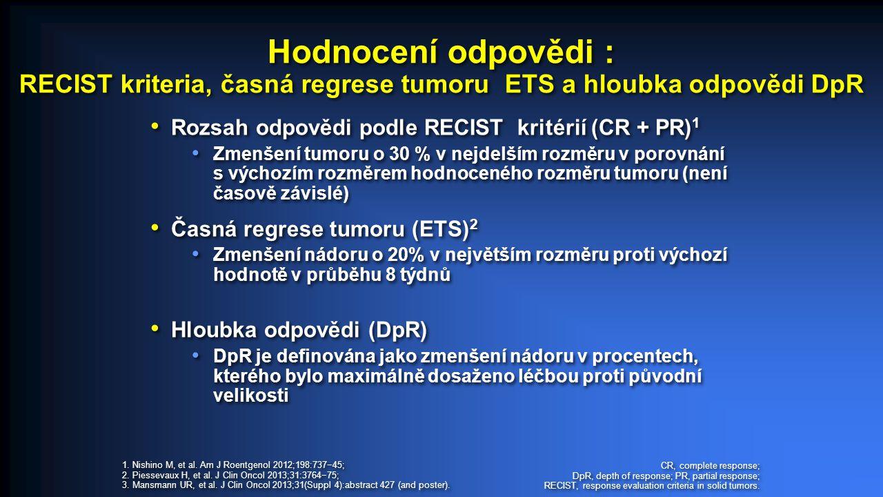 Vztah mezi měřením rozsahu tumoru podle RECIST kritérií a objemu tumoru Zmenšení tumoruRECISTWHOVolume Nejdelší rozměrPovrch kruhuObjem 5.0 cm výchozí rozměr100% > 4.5 cm90%81%73% > 4.0 cm80%65%52% > 3.5 cm70%50%34 % > 2.0 cm40%15%6% A B V = ¾ r 3 π M dr Laubender RP, et al.