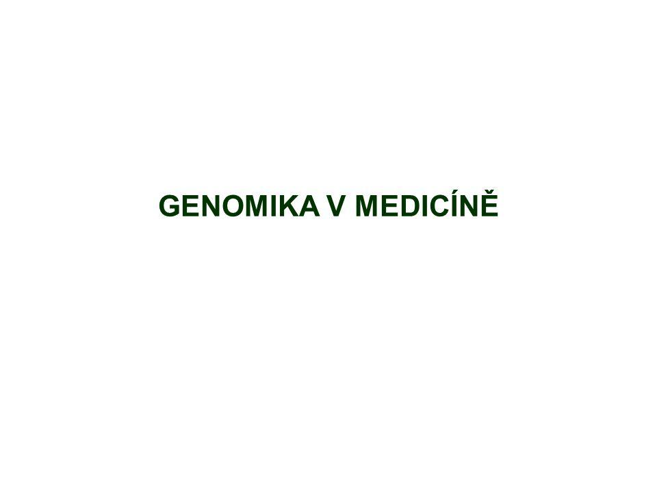 GENOMIKA V MEDICÍNĚ