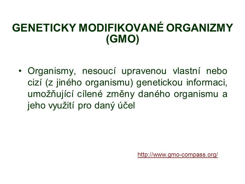 GENETICKY MODIFIKOVANÉ ORGANIZMY (GMO) Organismy, nesoucí upravenou vlastní nebo cizí (z jiného organismu) genetickou informaci, umožňující cílené změ