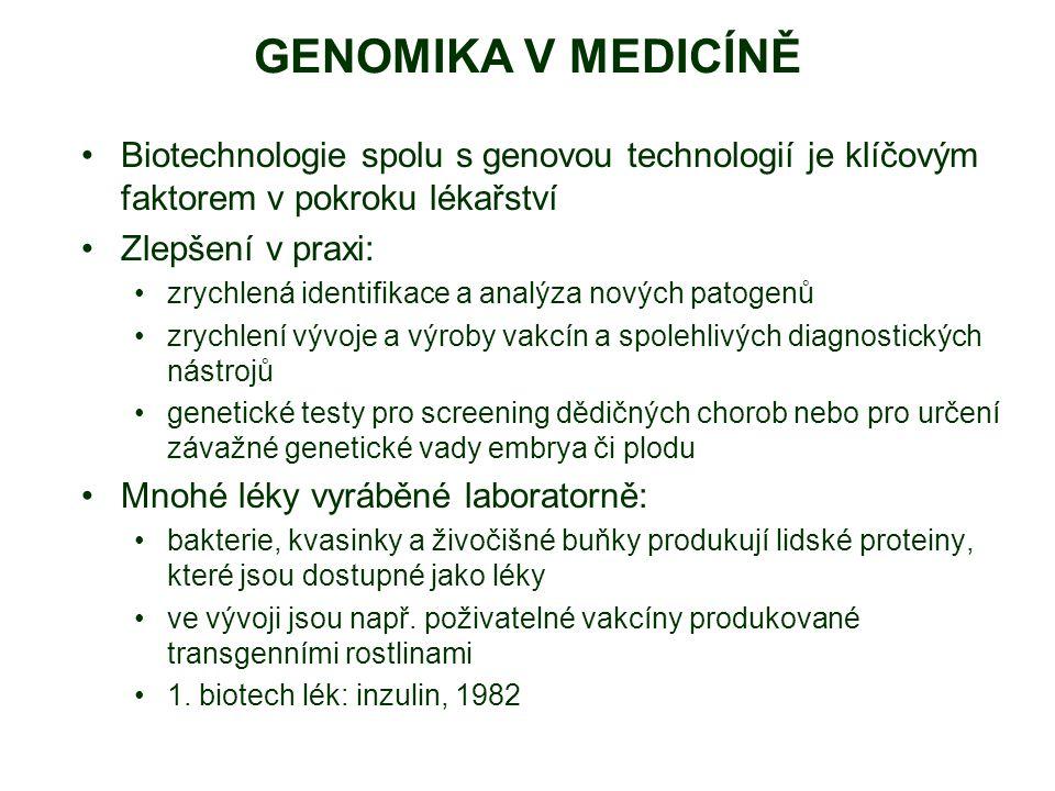 Biotechnologie spolu s genovou technologií je klíčovým faktorem v pokroku lékařství Zlepšení v praxi: zrychlená identifikace a analýza nových patogenů