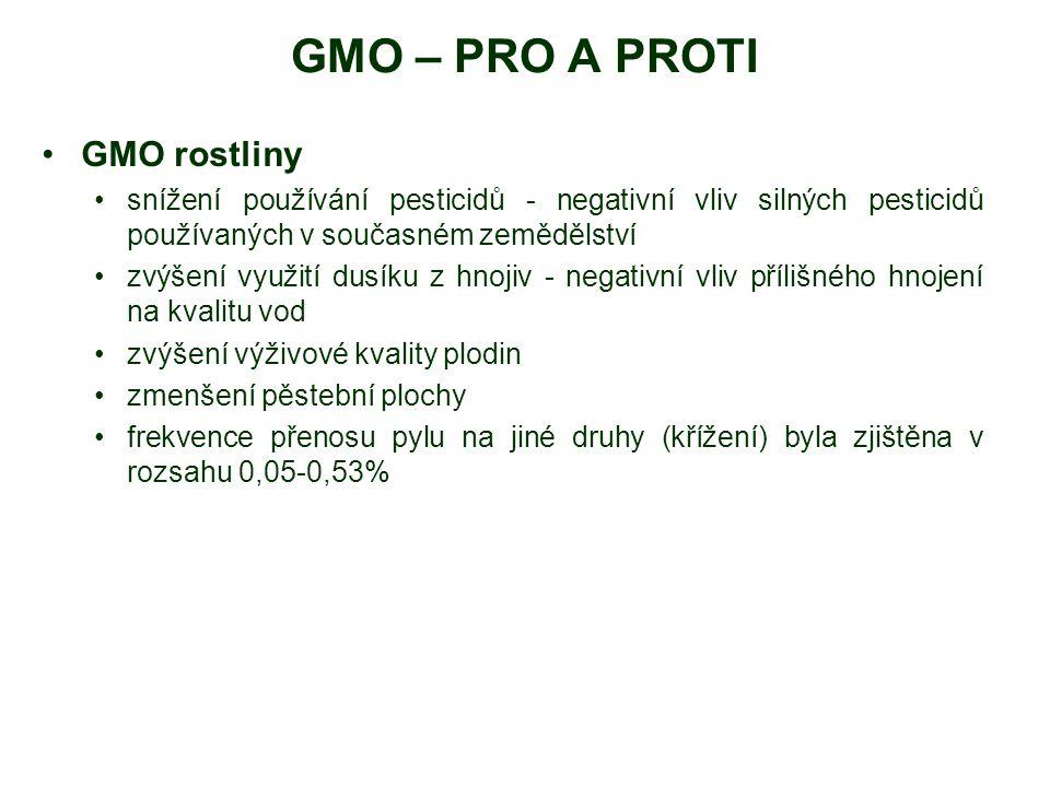 GMO – PRO A PROTI GMO rostliny snížení používání pesticidů - negativní vliv silných pesticidů používaných v současném zemědělství zvýšení využití dusí
