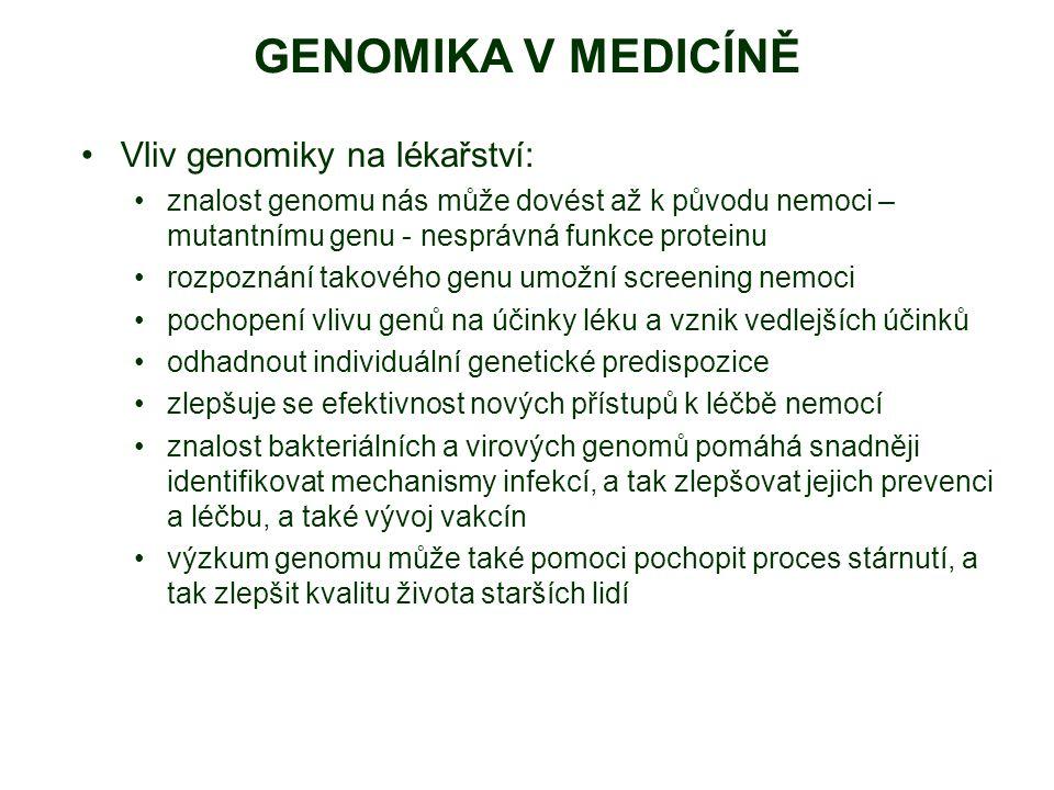 GENOMIKA V MEDICÍNĚ Využití genomiky: genetická diagnóza individualizovaná medicína genová terapie regenerativní medicína xenotransplantace molekulární in vitro systémy ke studiu lidských nemocí