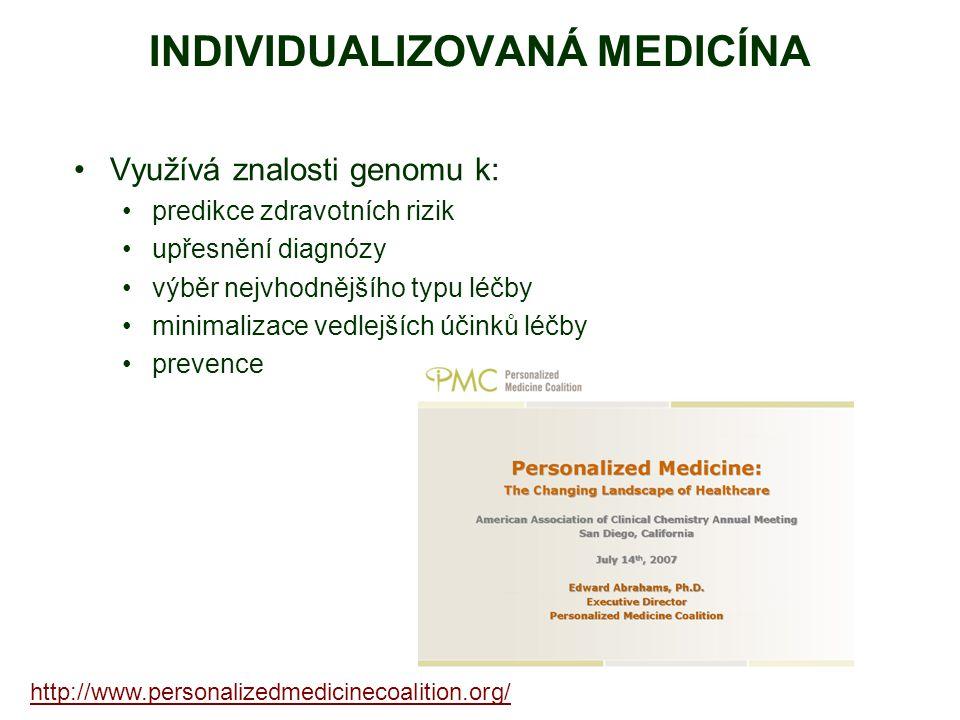 INDIVIDUALIZOVANÁ MEDICÍNA Využívá znalosti genomu k: predikce zdravotních rizik upřesnění diagnózy výběr nejvhodnějšího typu léčby minimalizace vedle