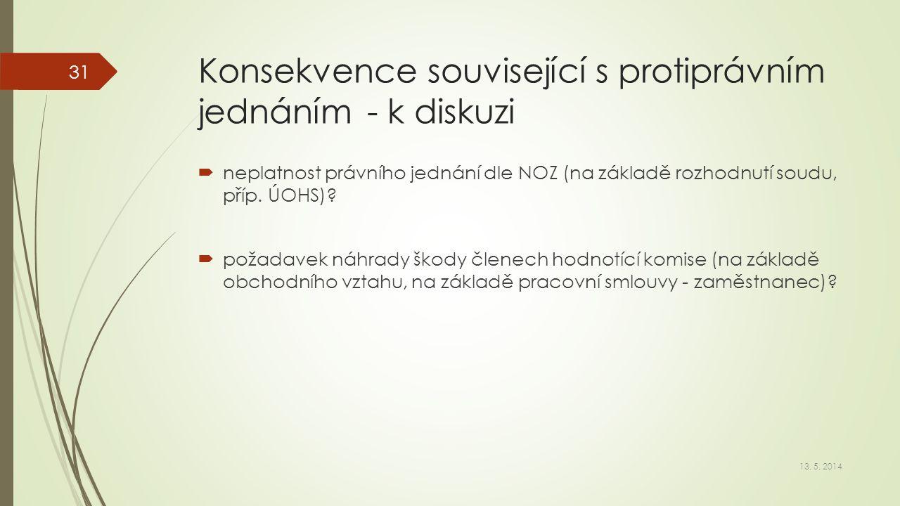 Konsekvence související s protiprávním jednáním- k diskuzi  neplatnost právního jednání dle NOZ (na základě rozhodnutí soudu, příp. ÚOHS)?  požadave