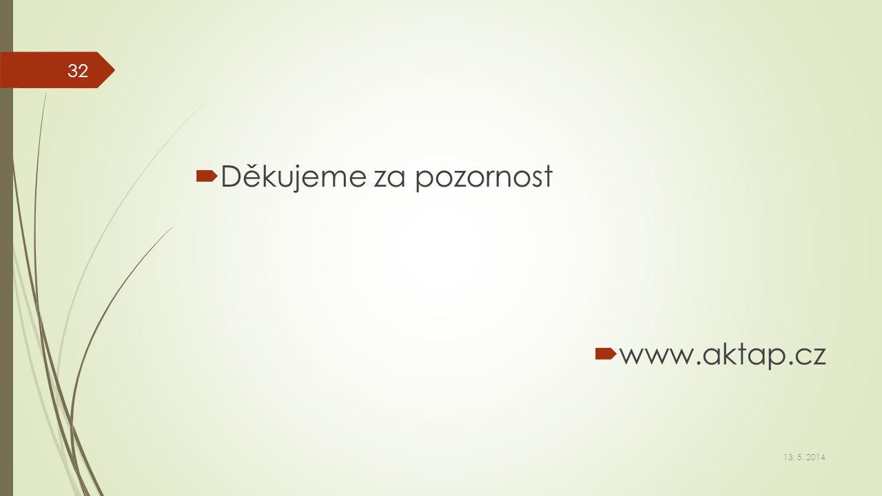  Děkujeme za pozornost  www.aktap.cz 13. 5. 2014 32
