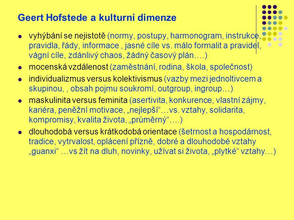 Geert Hofstede a kulturní dimenze vyhýbání se nejistotě (normy, postupy, harmonogram, instrukce, pravidla, řády, informace, jasné cíle vs.