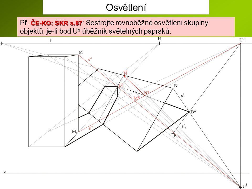 Osvětlení ČE-KO: SKR s.87 Př. ČE-KO: SKR s.87 : Sestrojte rovnoběžné osvětlení skupiny objektů, je-li bod U s úběžník světelných paprsků.