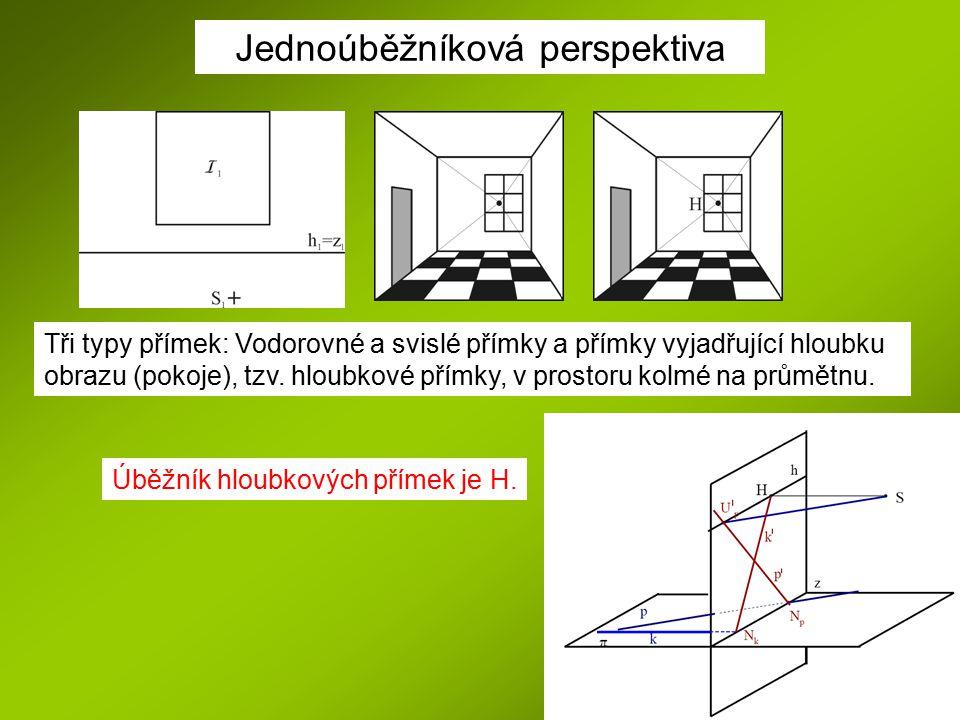 Jednoúběžníková perspektiva Tři typy přímek: Vodorovné a svislé přímky a přímky vyjadřující hloubku obrazu (pokoje), tzv. hloubkové přímky, v prostoru