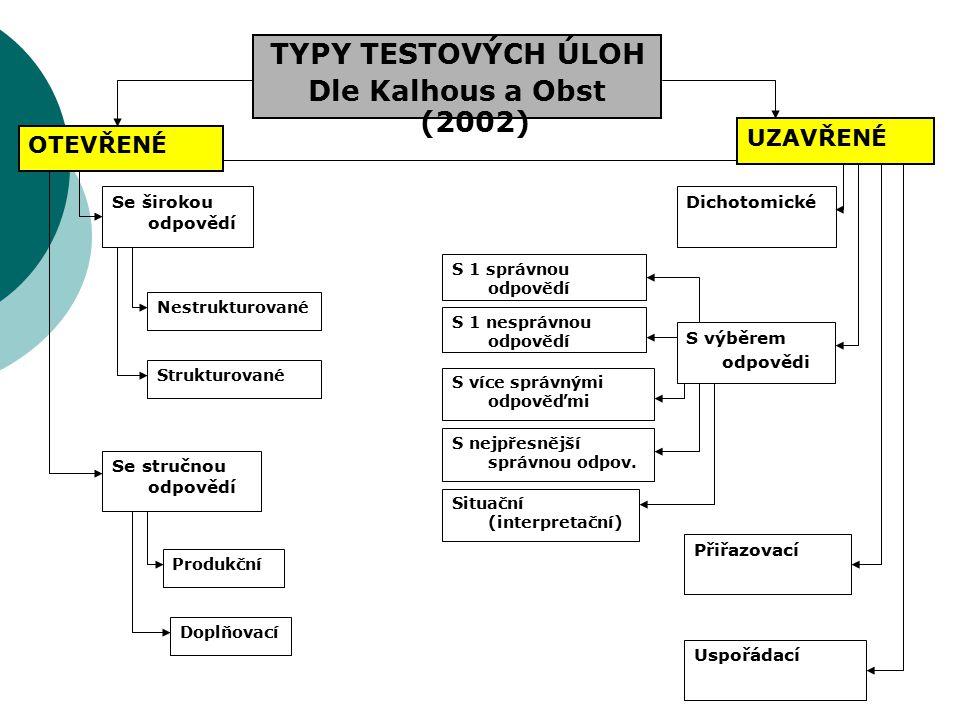 TYPY TESTOVÝCH ÚLOH Dle Kalhous a Obst (2002) UZAVŘENÉ OTEVŘENÉ S více správnými odpověďmi Dichotomické S výběrem odpovědi Přiřazovací Uspořádací S 1